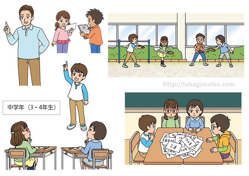 令和2年度版 小学校算数教科書「たのしい算数」(大日本図書株式会社)イラスト(中学年)